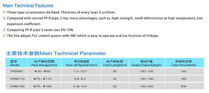 PP-R/Fiberglass Reinforced Composite Pipe Extrusion Line